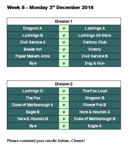 Official Lashings Pool League: November 2018