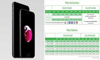 Smart iPhone 7 Plan