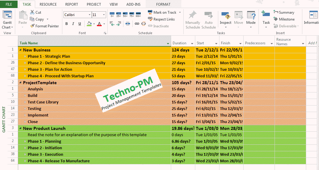 Microsoft Project Tutorial - Project Management Templates
