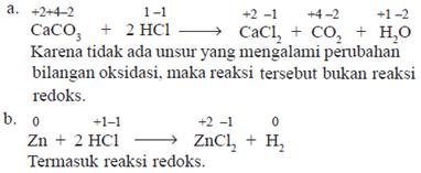 soal essay kimia tentang reaksi redoks