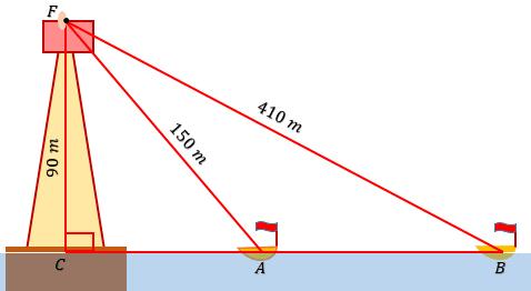 aplikasi-teorema-pythagoras