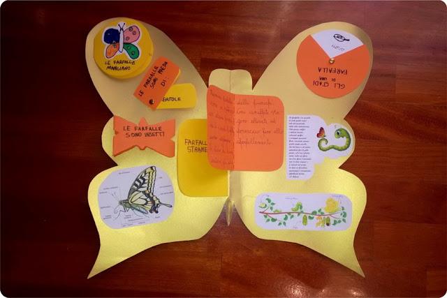 creare lapbook con i bambini