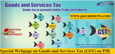 special-webpage-on-goods-and-services-paramnews-on-pib
