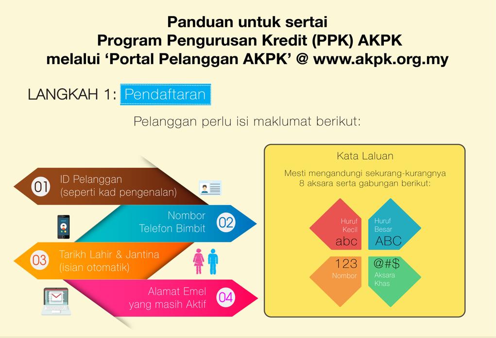 Media baru wanita maya 2016 09 25 panduan menyertai program pengurusan kredit ppk akpk ccuart Choice Image