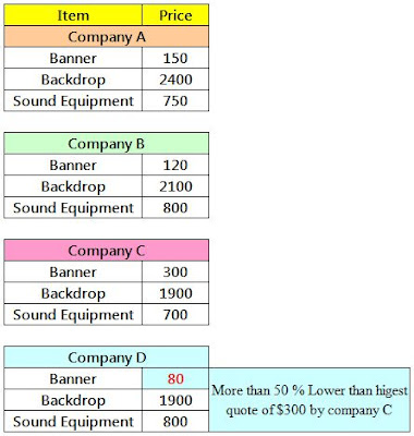 Dinner and Dance | Quote Comparisons | Event Company | Electric Dreamz | Singapore