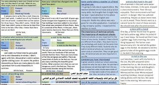 كل براجرافات وإيميلات اللغه الانجليزيه للصف الثالث الاعدادي الترم الثاني فى صفحة واحدة