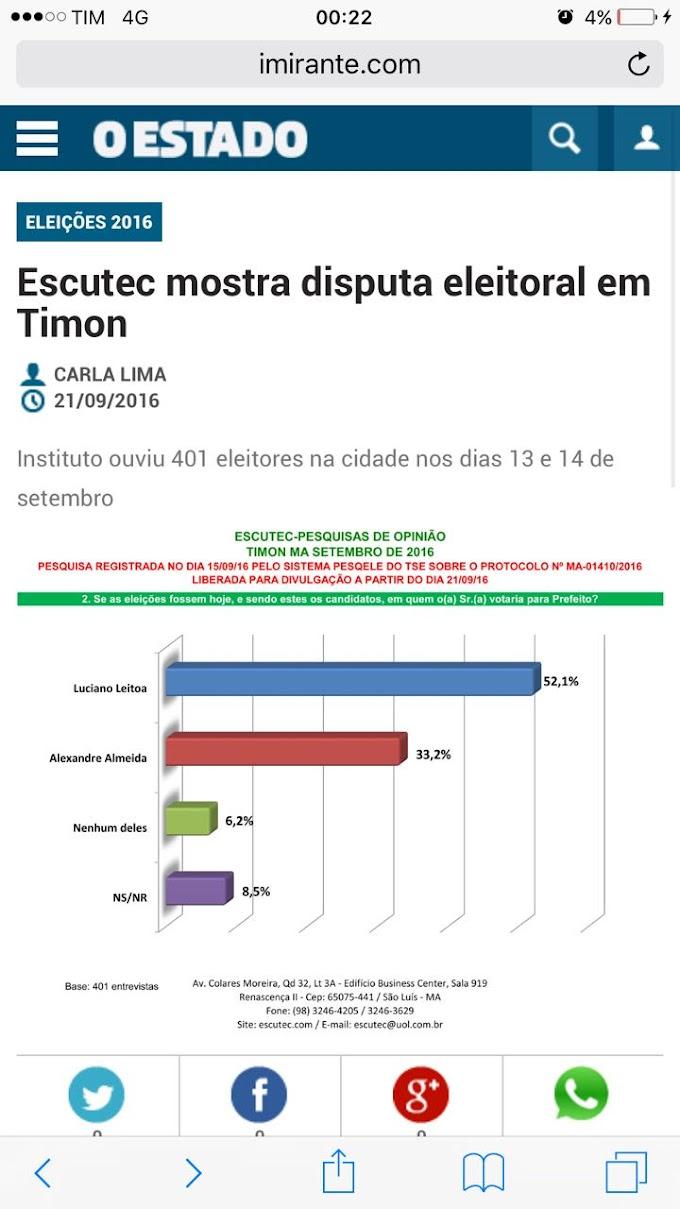 ELEIÇÕES 2016: Escutec mostra disputa eleitoral em Timon