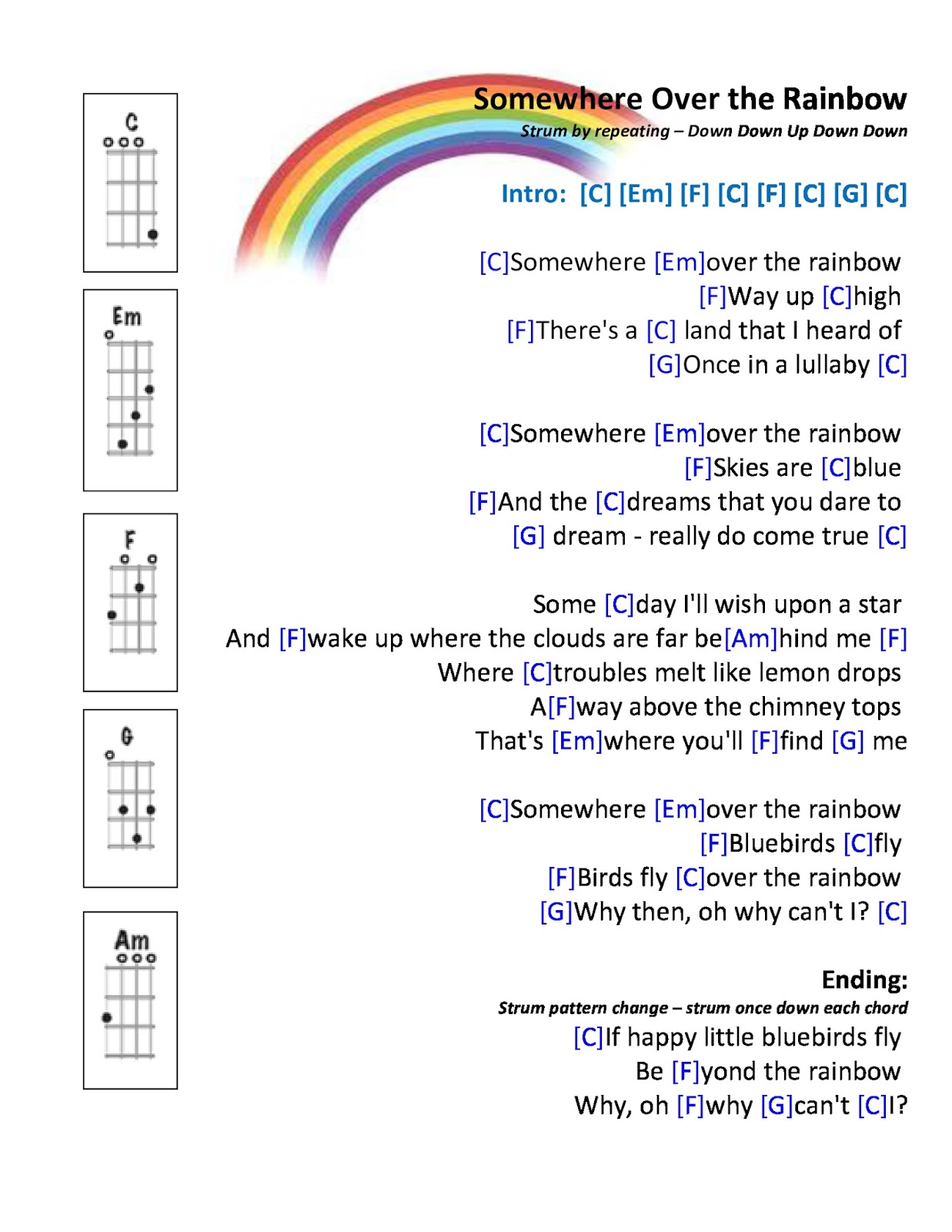 Maroon5 sunday morning ukulele tab ukulele from httpbancsomewhere over the rainbow idaho uke playalong hexwebz Images