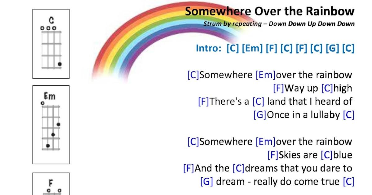 Ukulele Somewhere Over The Rainbow