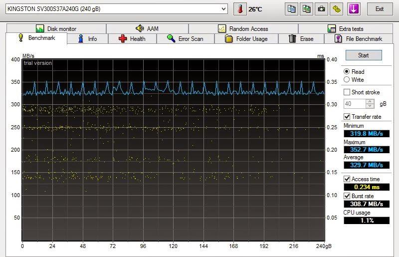 Kingston SSD SV300S37A/240G, sem RAID