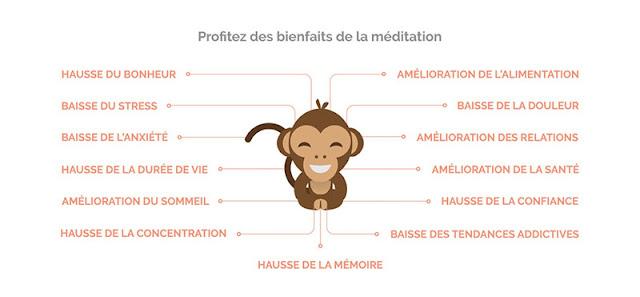 bienfaits-de-la-meditation-namatata