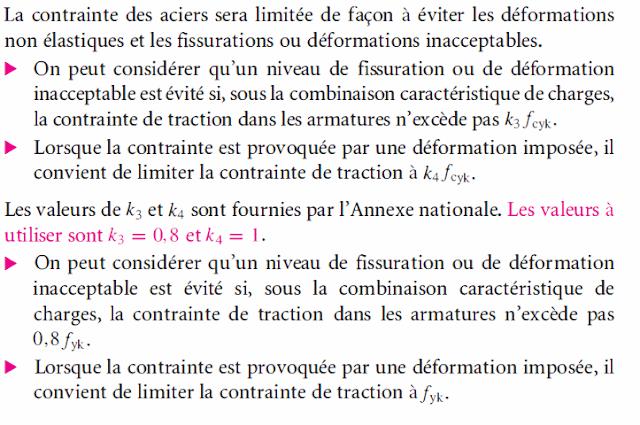 Les états limites de service Généralités et Limitation des contraintes