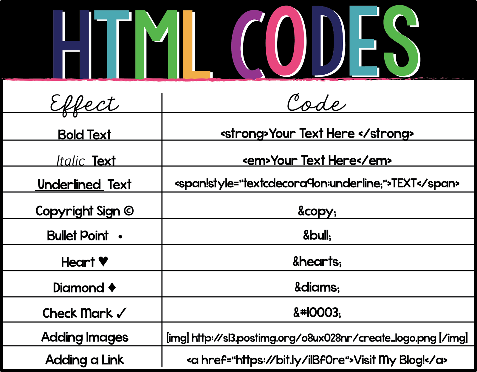 Design Tidbit: Using HTML codes to dress up product ...