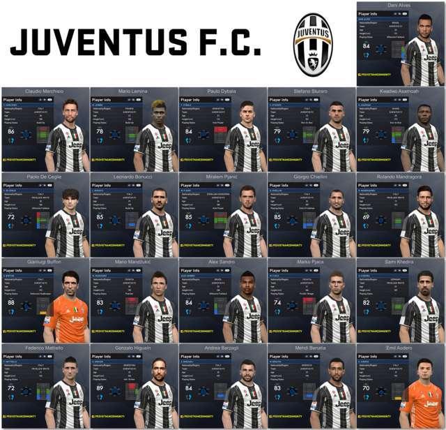 PES 2017 Juventus Facepack