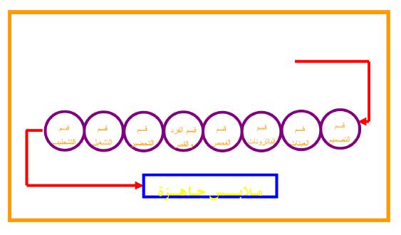 a45b2c5b3e1f0 رسم الباترون بالحاسب الآلي   نبذة تاريخية عن الملابس - بقلم   وفاء صقعه