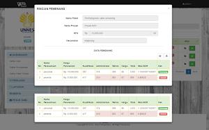 Sistem Pendukung Keputusan Menggunakan Metode BC Ratio PHP Mysql