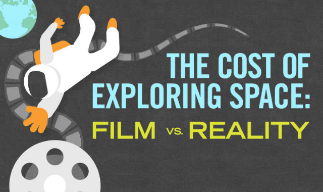 The Cost Exploring Space Film VS Reality