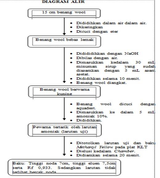 Risiko obesitas pdf