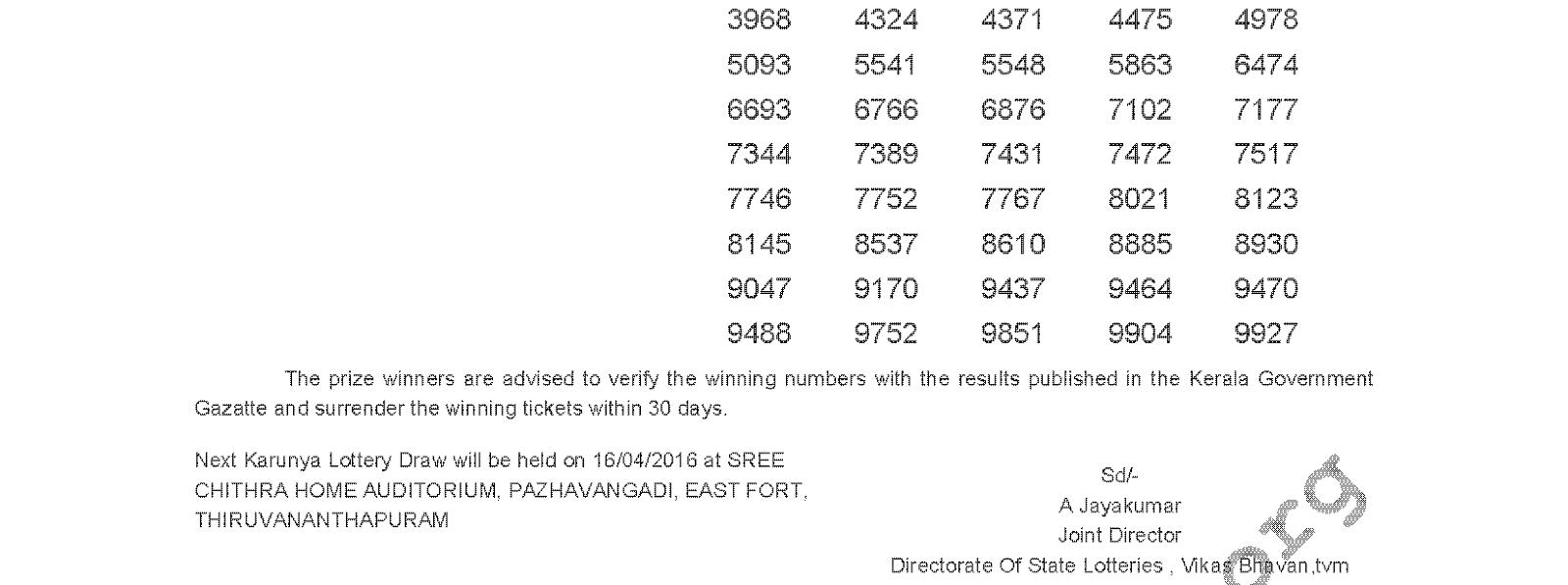 KARUNYA Lottery KR 236 Result 9-4-2016