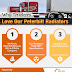 Why Truckers Love Our Peterbilt Radiators