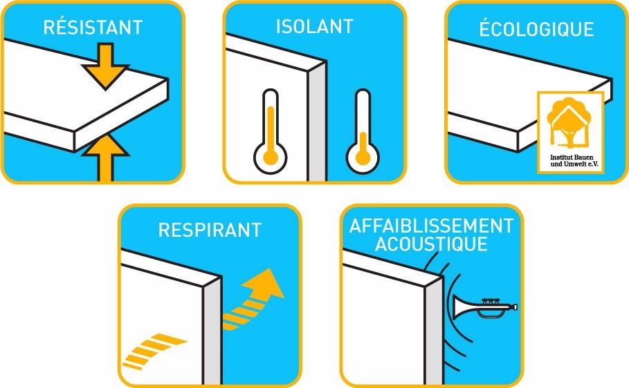 construction bioclimatique autonome ite isolation thermique par l 39 ext rieur quelles sont les. Black Bedroom Furniture Sets. Home Design Ideas
