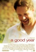 Download Film A Good Year (2006) Bluray Subtitle Indonesia