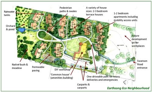 Green team gazette for Design of settlement ponds