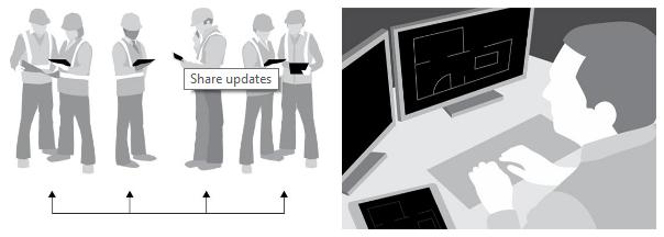 Cara Download AutoCAD 360 Apk Pro Full Version Update ...