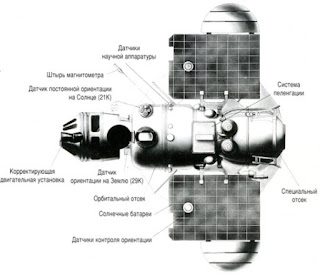 Schema della sonda Zond 2.