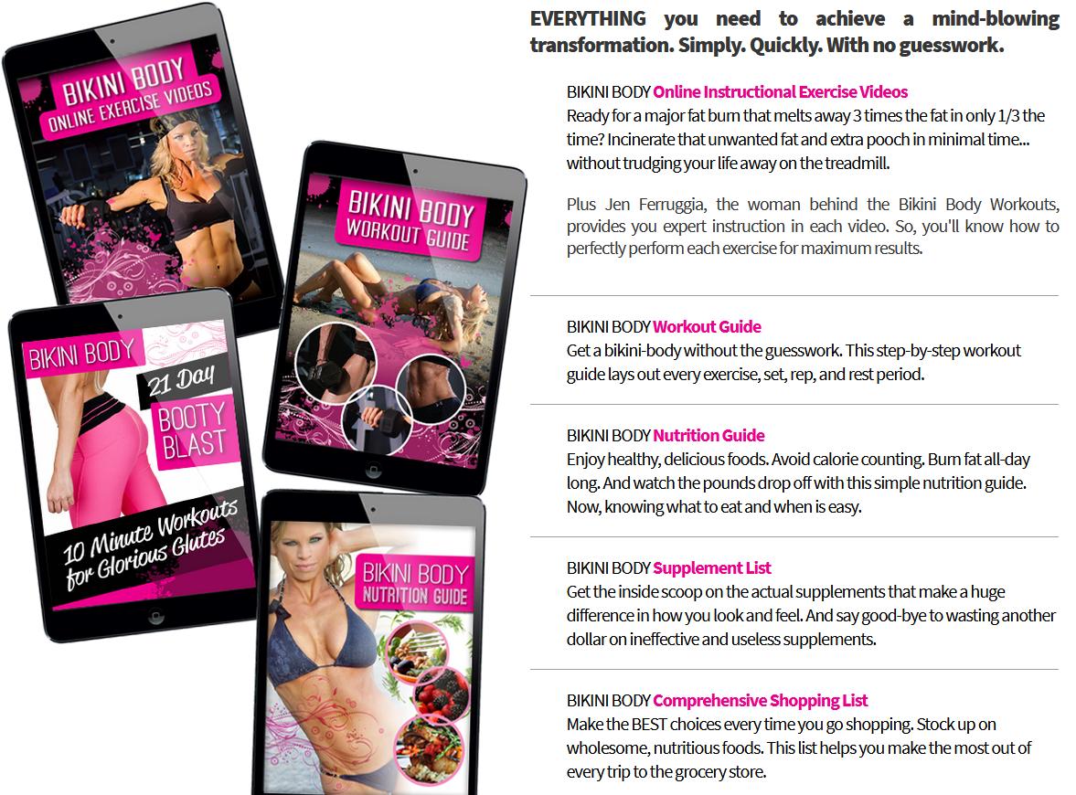 Consider, Bikini body diet