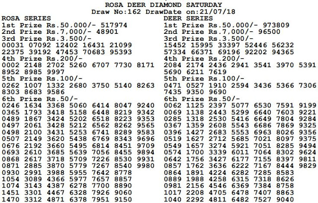 Rosa Lottery Result Today-21-07-2018