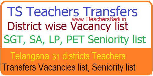 TS Teacher Transfers Vacancy Seniority list 2018 - District Wise SGT SA LP PET GHM Vacancy List