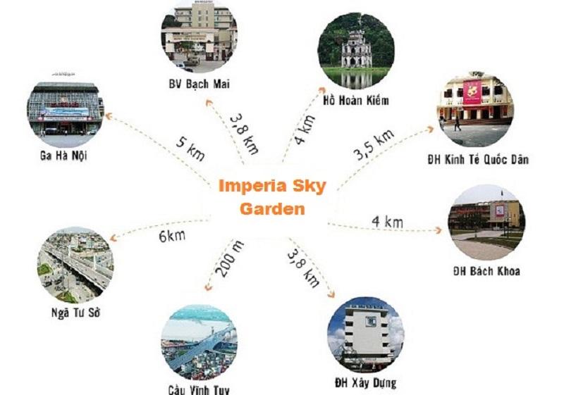 Liên kết vùng dự án chung cư Imperia Sky Garden