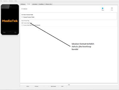 Tutorial flashing khusus pemula untuk android yang berplatform Qualcomm,Mediatek,Intel,Exynos dan Spreadtrum
