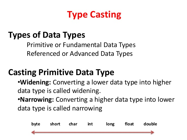 What is Type Casting in Java - Casting one Class to other class or