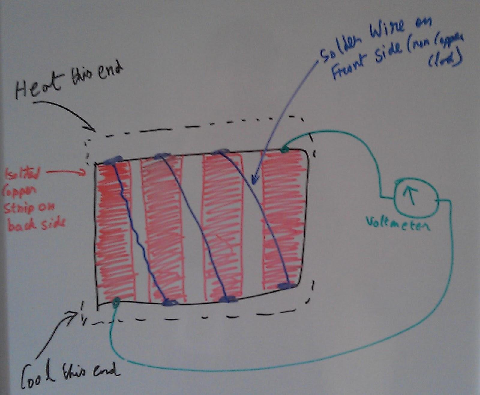 Electronics FAQ: June 2012