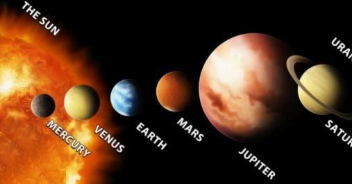 Targ De Informatii Sistemul Solar
