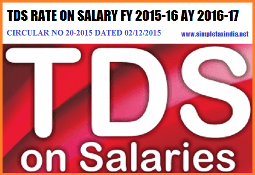 Tds Rate On Salary Fy 2015 16 Ay 2016 17 Simple Tax India