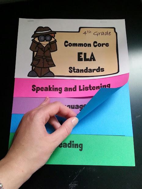 4th Grade Ela Common Core Standards