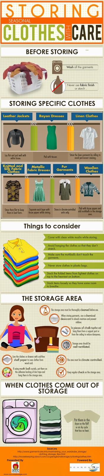 Storing Seasonal Clothes With Care Storage Ny Nyc Mini