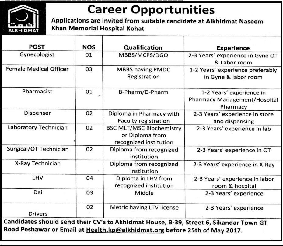 Jobs In Al Khidmat Naseem Khan Memorial Hospital Kohat 24 May 2017