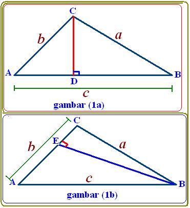 Penerapan Trigonometri Pada Segitiga Aturan Sinus Aturan Cosinus Luas Segitiga Konsep Matematika Koma