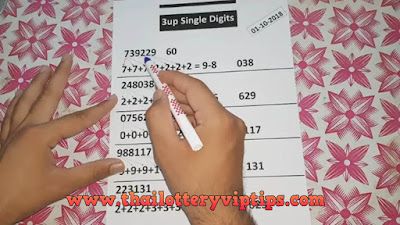 Thai Lottery 01 October 2018 Sure 3up Direct Set Wining Tips