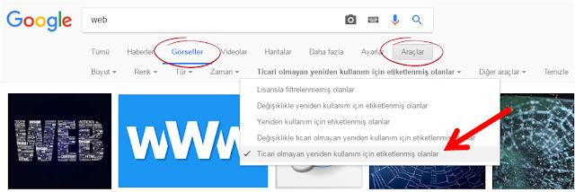 Google görseller kullanım hakları