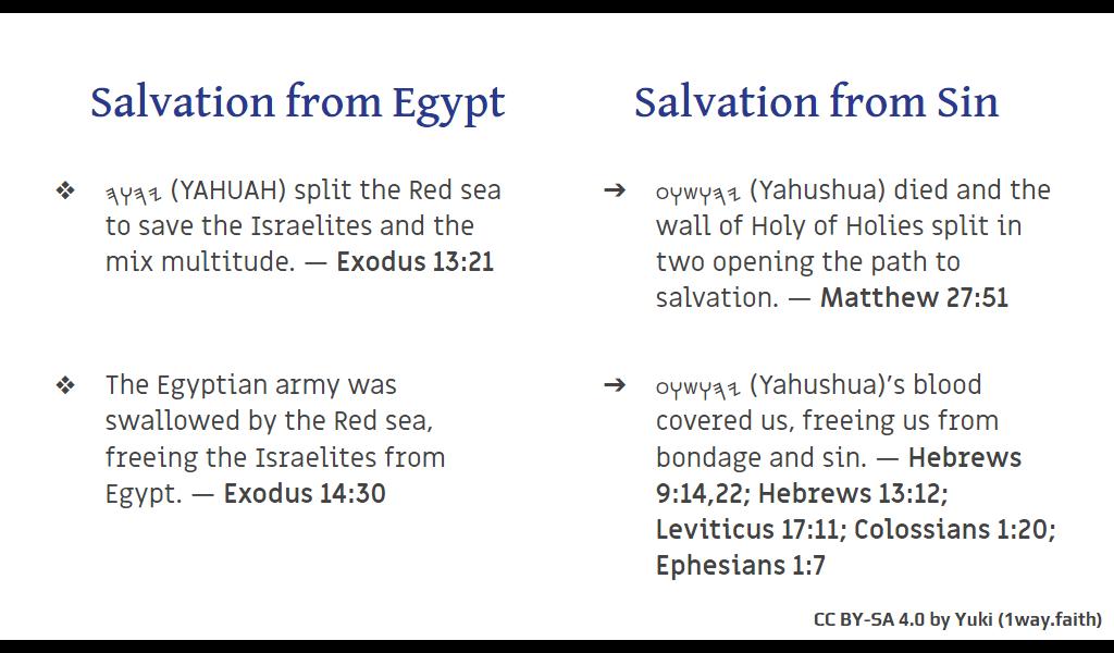 Feast of 𐤉𐤄𐤅𐤄 (YAHUAH)'s Passover slide-05