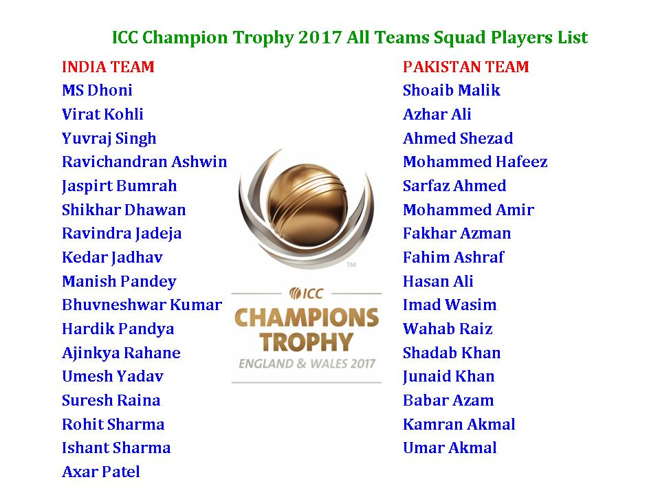 ICC Champion Trophy 2017 All Teams Squad Players ListICC Player List