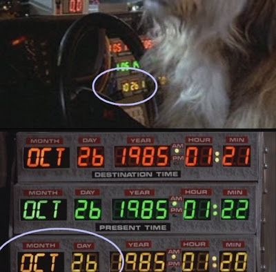 Error panel DeLorean - Regreso al futuro