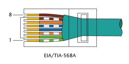 technika i porady korbika kolejno u015b u0107 kolor u00f3w we wtyku rj45