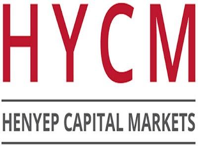 HYCM - Forex Broker