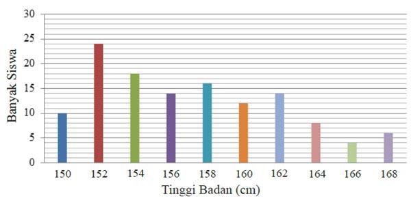Soal Uji Kompetensi Materi 9 Penyajian Data | Mikirbae.com